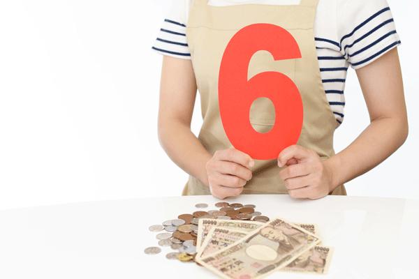 楽天ポイントのお得な貯め方6つ 中級編