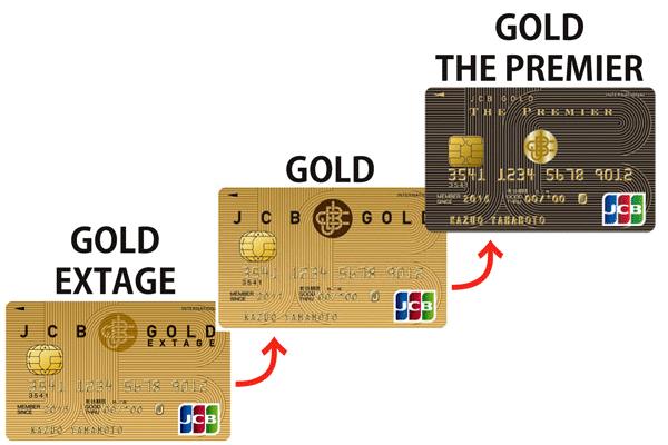 1.JCB GOLDへ自動ランクアップ